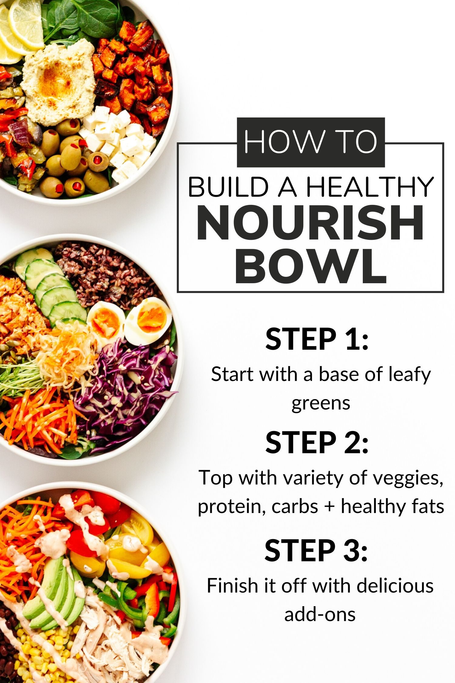 Infographic detailing the three steps to build a healthy nourish bowl.