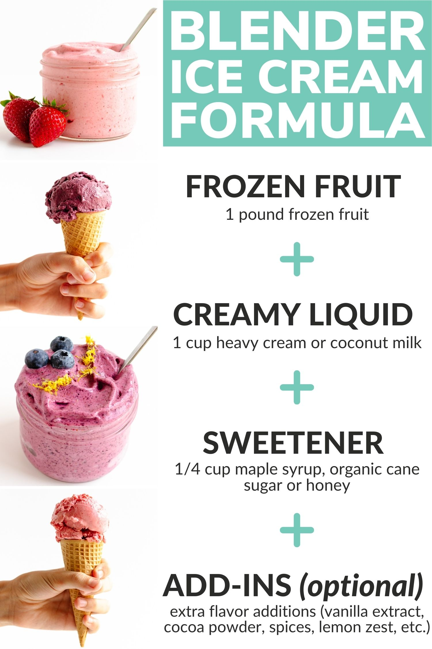 Infographic featuring an easy blender ice cream formula using frozen fruit.