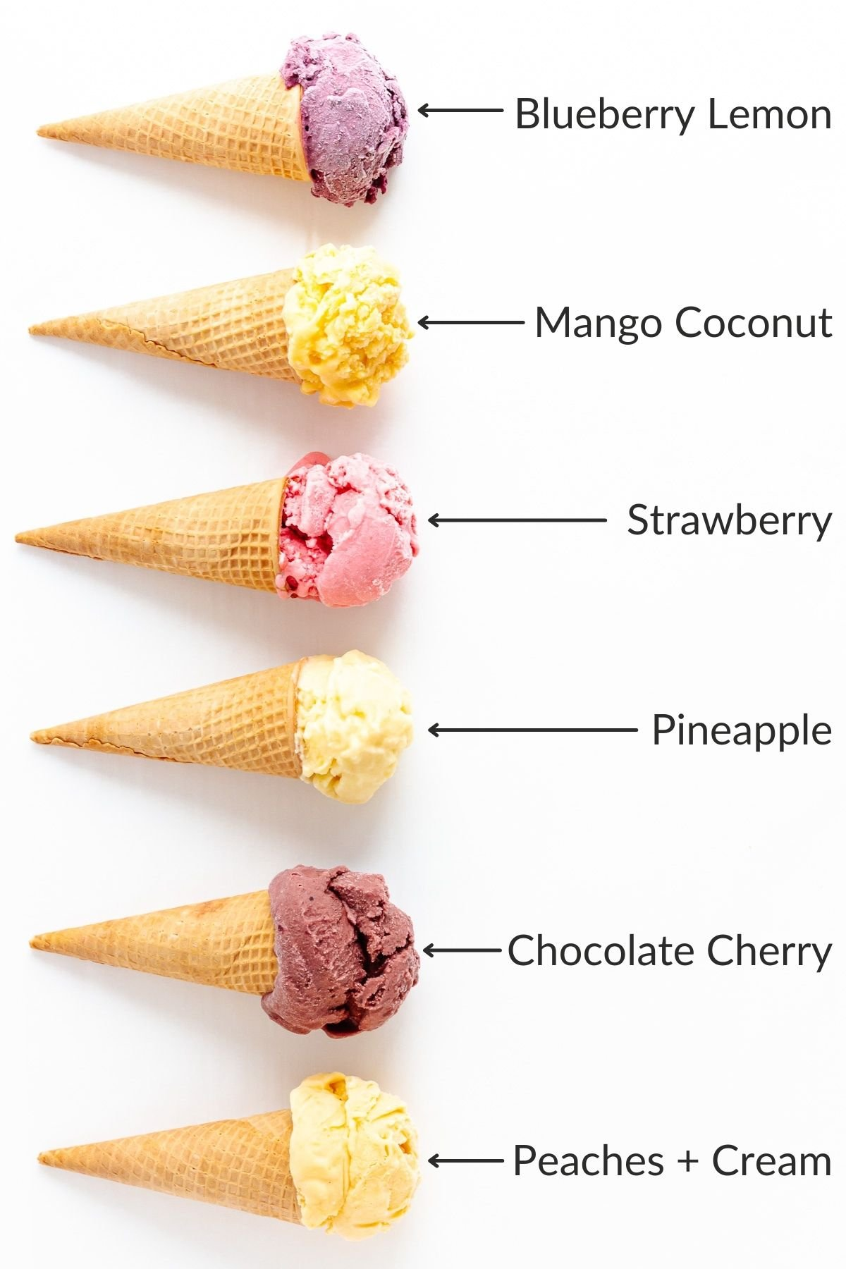 Labelled photo of six different flavors of ice cream cones.