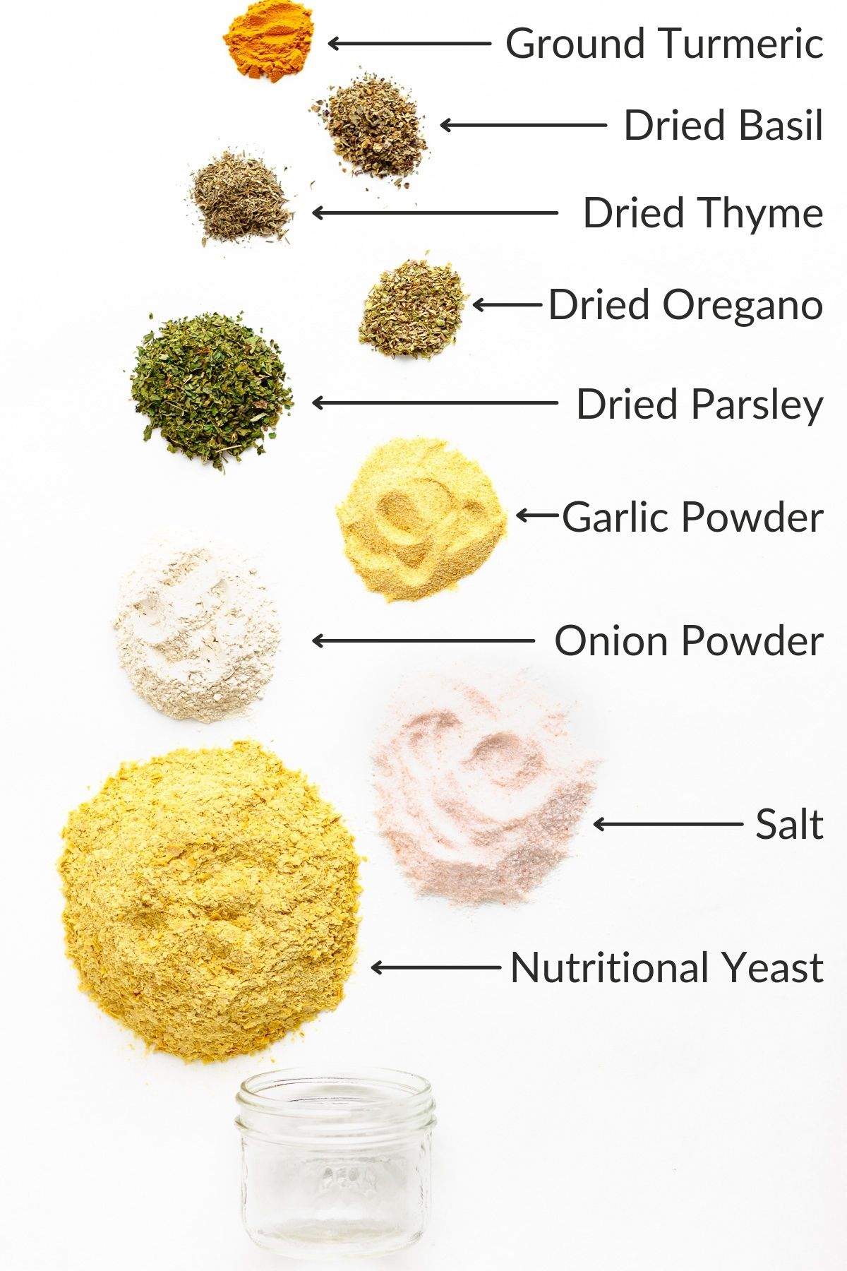 Labelled graphic of ingredients needed to make homemade bouillon powder.